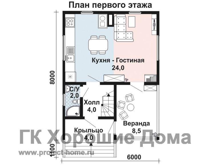 (+35 фото) Планировка дома 6 на 8 с мансардой