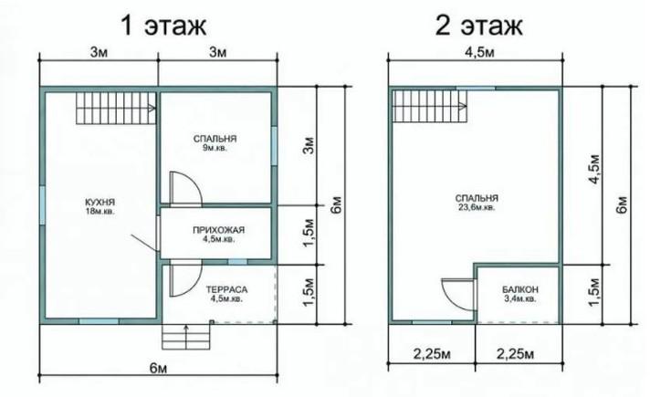 (+40 фото) Планировка дома 6 на 6 с санузлом