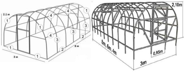 (+63 фото) Теплица из поликарбоната своими руками чертежи