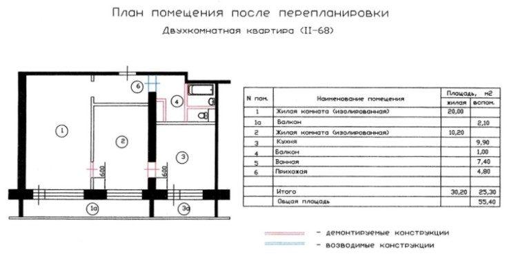 Схемы и фото планировки квартир п 30 серии с размерами удачные решения