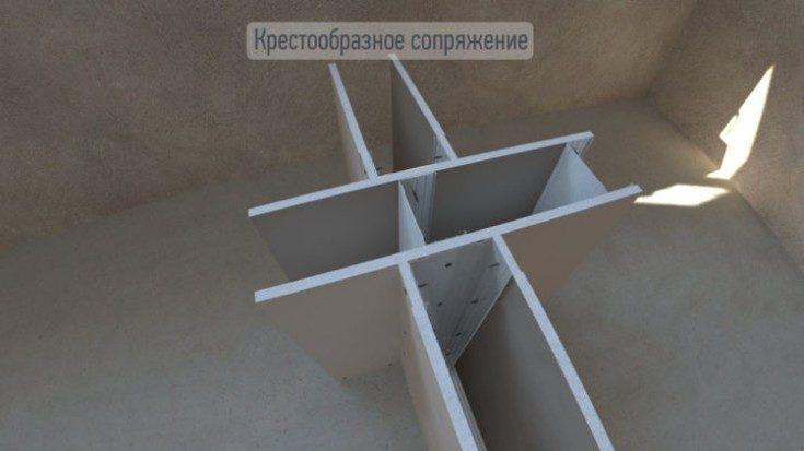 (+92 фото) Перегородки из гипсокартона своими руками пошаговые инструкции