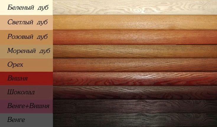 (+35 фото) Краска Тиккурила в интерьере