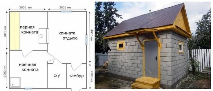 (+40 фото) Баня 6 на 6 планировка внутри фото