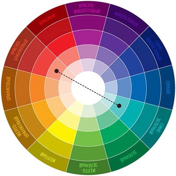 (+45 фото) Нежные цвета в интерьере