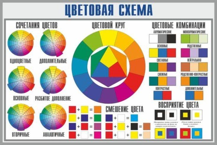 (+72 фото) Таблица сочетание цветов потолка с стенами и полом в интерьере фото