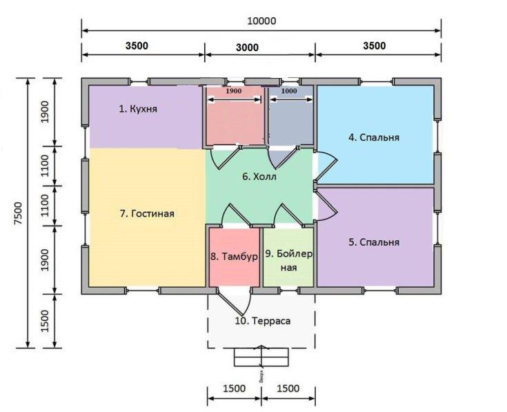 (+45 фото) Проект дома 8х10 с отличной планировкой одноэтажные