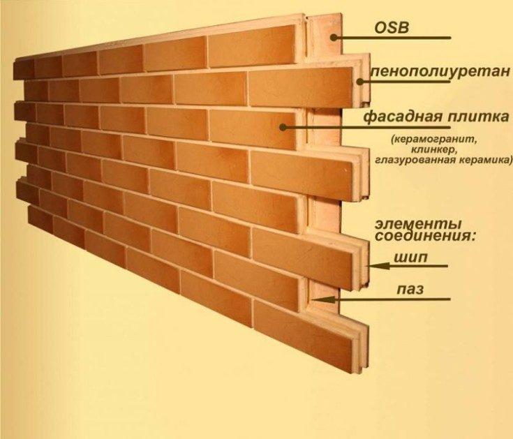 (+23 фото) Как утеплить стену дома